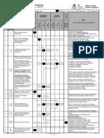 Framework Safety Case Assessment Draft 10032015