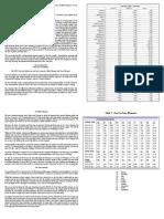 Ground Zero Elemental Analysis
