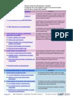 UDL Checklist Team7