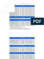 Lista de Precios Titan 2015