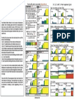 Blendtec ICB3 Button Program Chart