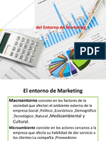 3 Analisis Macro Micro y FODA