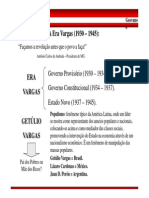 Era Vargas Até Lula Apresentação (1)