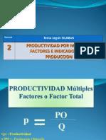 2. Productividad Eficiencia Economica