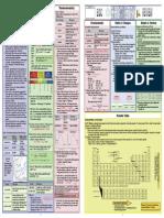 chemistry eoc study guide (11x17)
