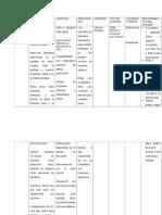 Cuadro Comparativo de Sistemas Operativos 5