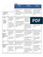 Rubric PBT Dis 2014.pdf