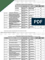 Anexo Preseleccionados PRP Proyectos Retos 2014