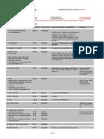 B02-Prepare Cost Estimate