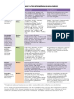 Finland's Innovation Strengths and Weaknesses Summary 2015