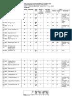Eee- i Internal Report Format[1]