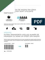 Uber Infographic Bucharest