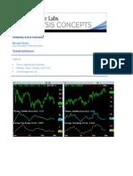 Volatility Score