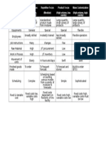 New Microsoft Office Word Document about Process strategies