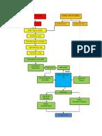 diagram alir.docx