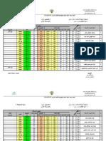 نتائج نهاية العام الدراسي 2014 - 2015م لمستوى التلاوة