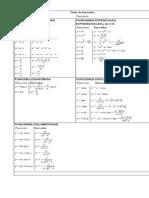 Tabla de Derivadas + Ejemplos