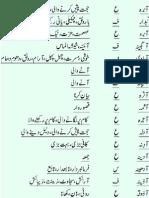 book tabeer khwab books ki in urdu