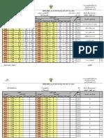 نتائج نهاية العام الدراسي 2014 - 2015م