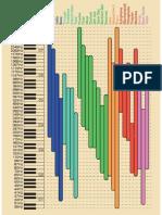 Instrument Octave Range