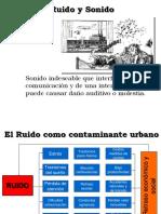 9_Presentación Conceptos Básicos de Ruido Parte II