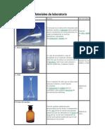 Materiales de laboratorio.docx
