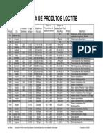 TABELA LOCTITE 8_98902.pdf