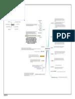 Development Admin Ff