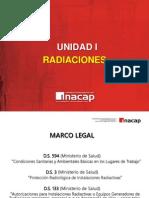 UNIDAD I - RADIACIONES.pdf