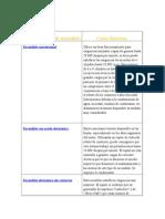 tipodesistemadeencendidoevaluacion-120910192430-phpapp01
