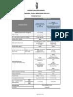 Calendario General Aprobado 2015-2