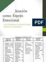 Estructuración de La Personalidad (Emocional) 2R