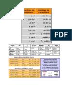 Medidas y Equivalencias en Volumen y Peso