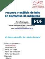2. Fractura frágil