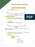 Parcial de Historia Americana y Argentina.docx