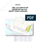 Definisi-Variabel-SIM-Gizi-KIA-Terintegrasi.pdf