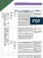 Planificación Quinto Básico 1er semestre..docx
