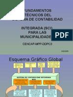 Fundamentos de contabilidad integrada municipal