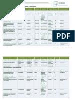 v1programa 2º semestre2014