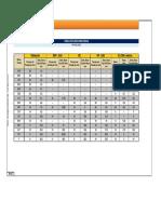 MU01 Tabela de Furos Para Roscas Tecem