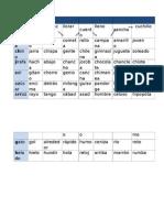 Laberinto fonético