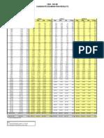 1963-2014B Exam Pass Rates