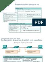 comandos basicos de un administrador de redes.pdf