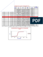 ejemplo d ecurva de valoracion de acido fuerte con base fuerte-