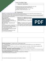 ubd visual design type unit