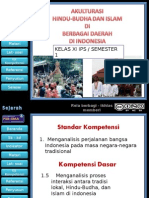 Akulturasi Kebudayaan Indonesia