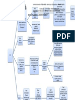 diagrama PETC5