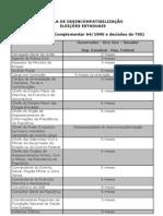 TABELA DE DESINCOMPATIBILIZAÇÃO
