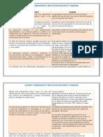 EDUCACIÓN INCLUSIVA y Equidad Cuadro Comparativo