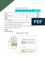 Manual de GRD